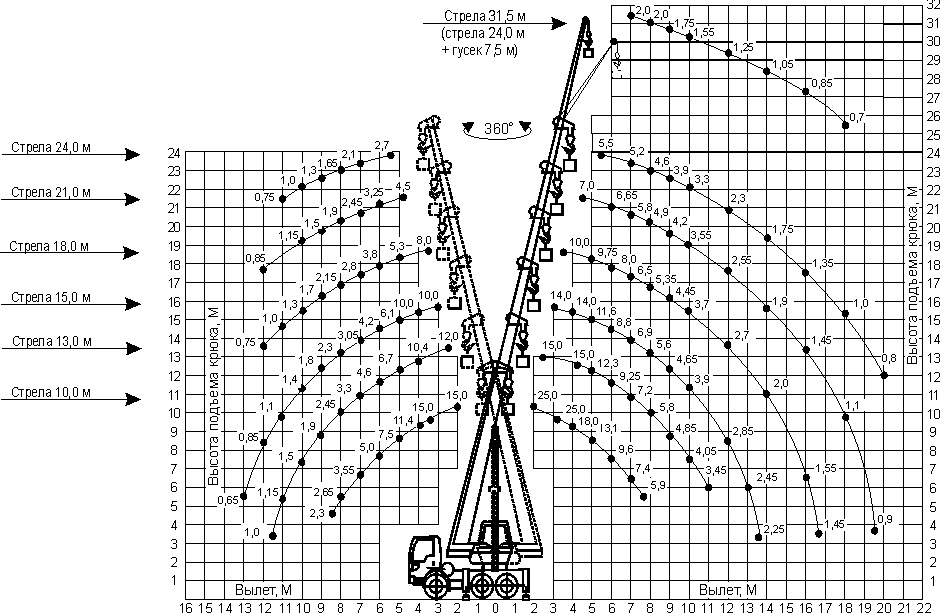 КС-55713-1К-2 «Клинцы»